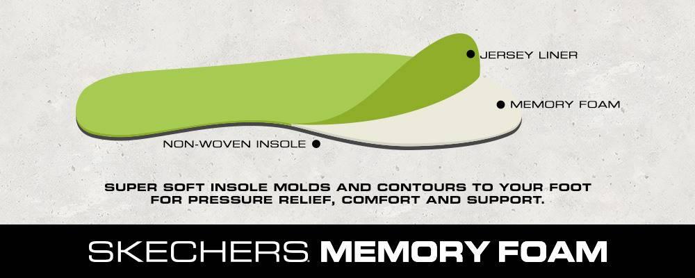 skechers memory foam einlegesohle